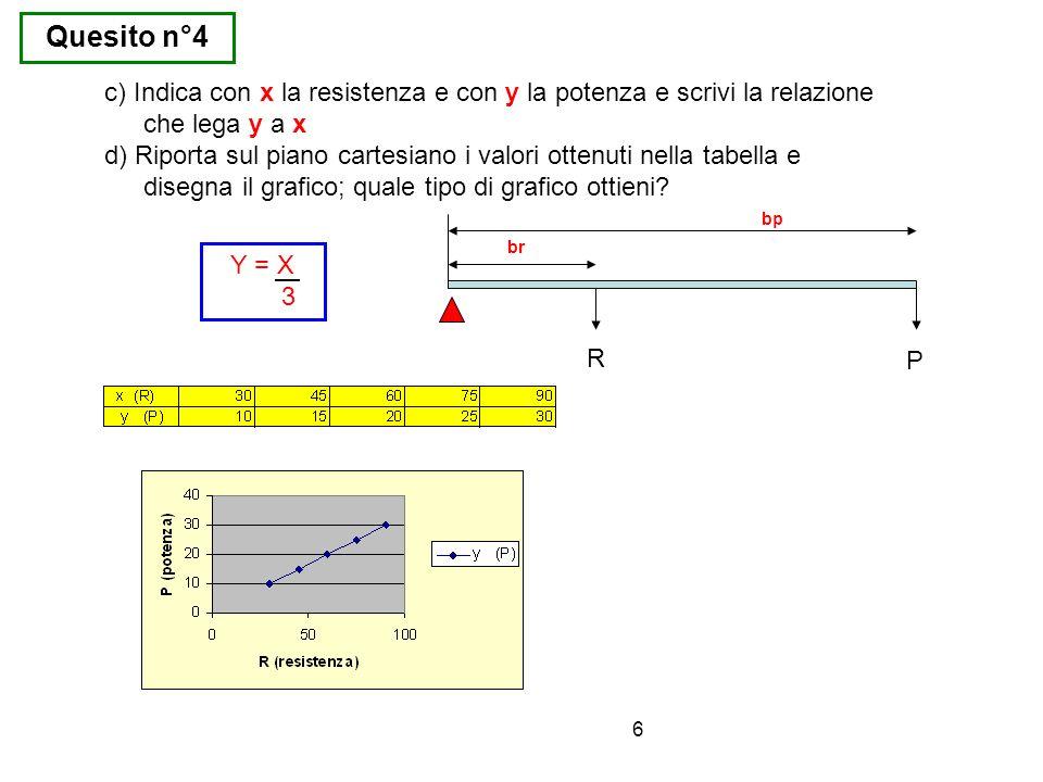 L.Buccellato - a.s. 2005/06 R P br bp c) Indica con x la resistenza e con y la potenza e scrivi la relazione che lega y a x d) Riporta sul piano carte