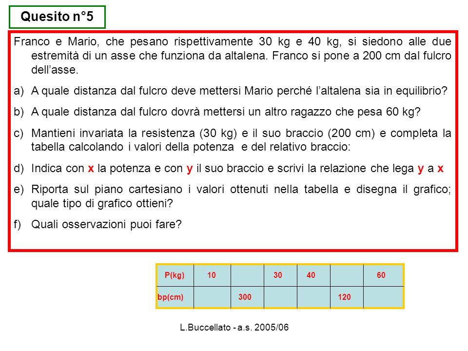 L.Buccellato - a.s. 2005/06 Quesito n°5 Franco e Mario, che pesano rispettivamente 30 kg e 40 kg, si siedono alle due estremità di un asse che funzion