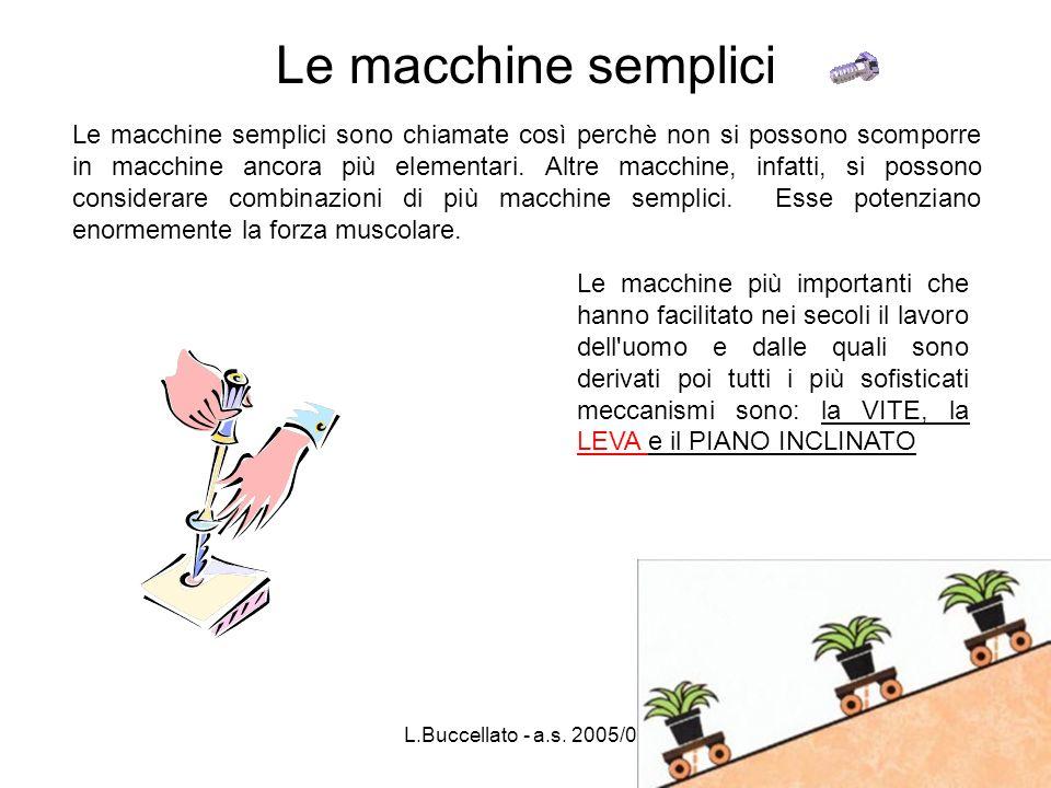 L.Buccellato - a.s. 2005/06 Le macchine più importanti che hanno facilitato nei secoli il lavoro dell'uomo e dalle quali sono derivati poi tutti i più