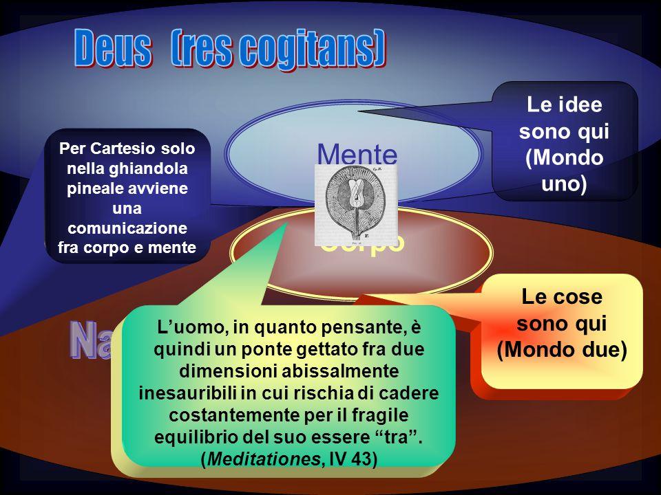 Corpo Mente Per Cartesio solo nella ghiandola pineale avviene una comunicazione fra corpo e mente Le idee sono qui (Mondo uno) Le cose sono qui (Mondo