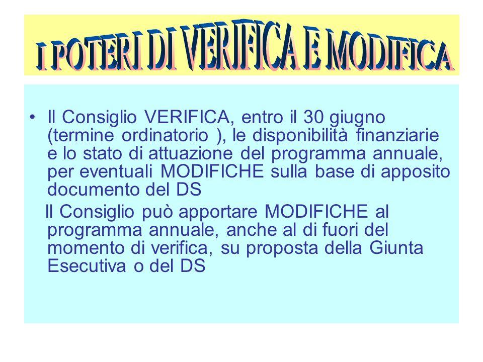 Il Consiglio VERIFICA, entro il 30 giugno (termine ordinatorio ), le disponibilità finanziarie e lo stato di attuazione del programma annuale, per eve