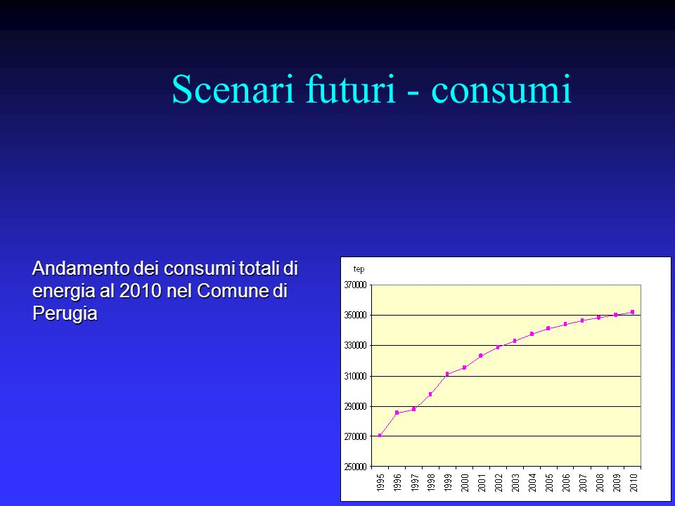 Scenari futuri - consumi Andamento dei consumi totali di energia al 2010 nel Comune di Perugia