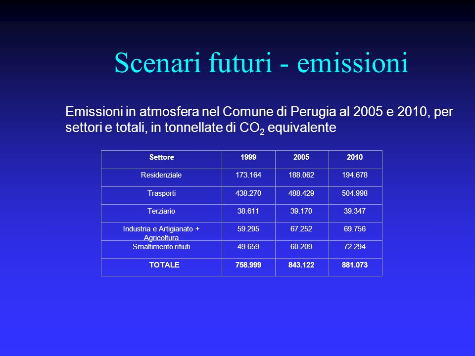 Scenari futuri - emissioni Emissioni in atmosfera nel Comune di Perugia al 2005 e 2010, per settori e totali, in tonnellate di CO 2 equivalente Settor
