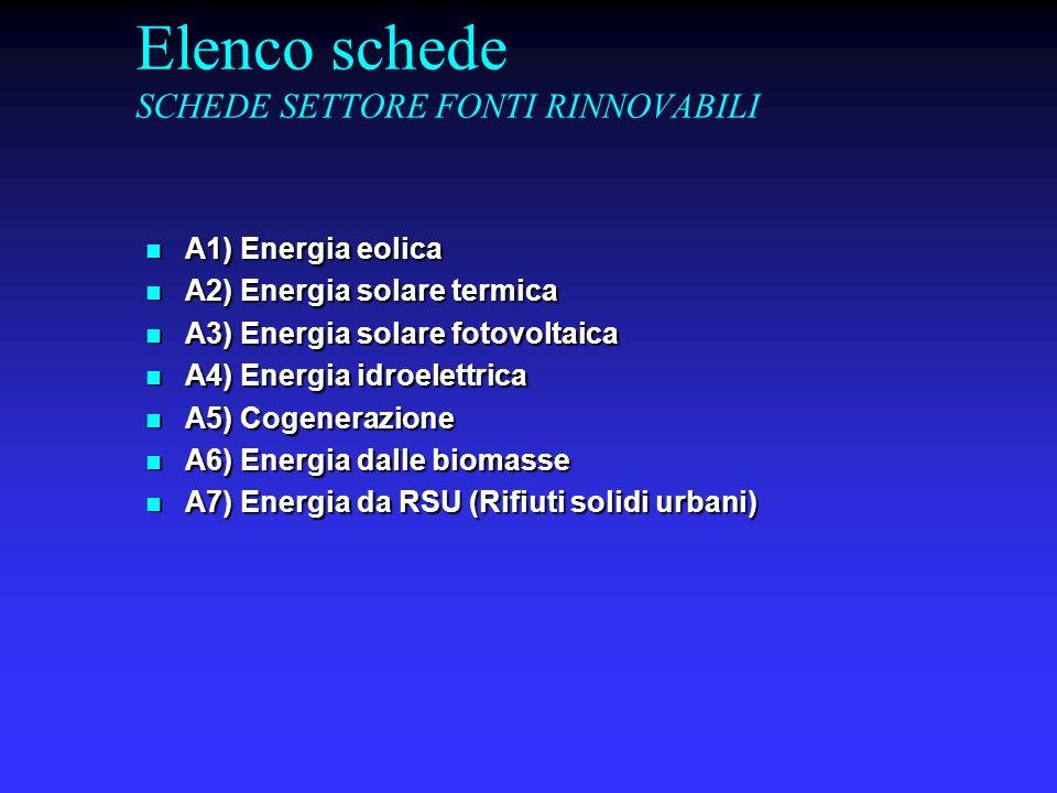 Elenco schede SCHEDE SETTORE FONTI RINNOVABILI A1) Energia eolica A1) Energia eolica A2) Energia solare termica A2) Energia solare termica A3) Energia