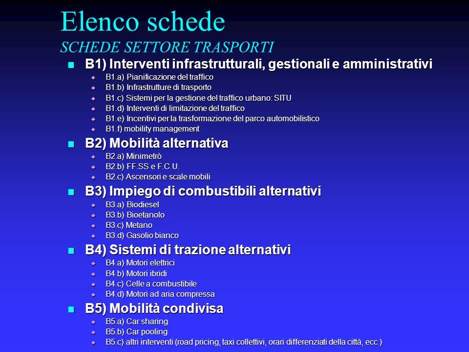 Elenco schede SCHEDE SETTORE TRASPORTI B1) Interventi infrastrutturali, gestionali e amministrativi B1) Interventi infrastrutturali, gestionali e ammi