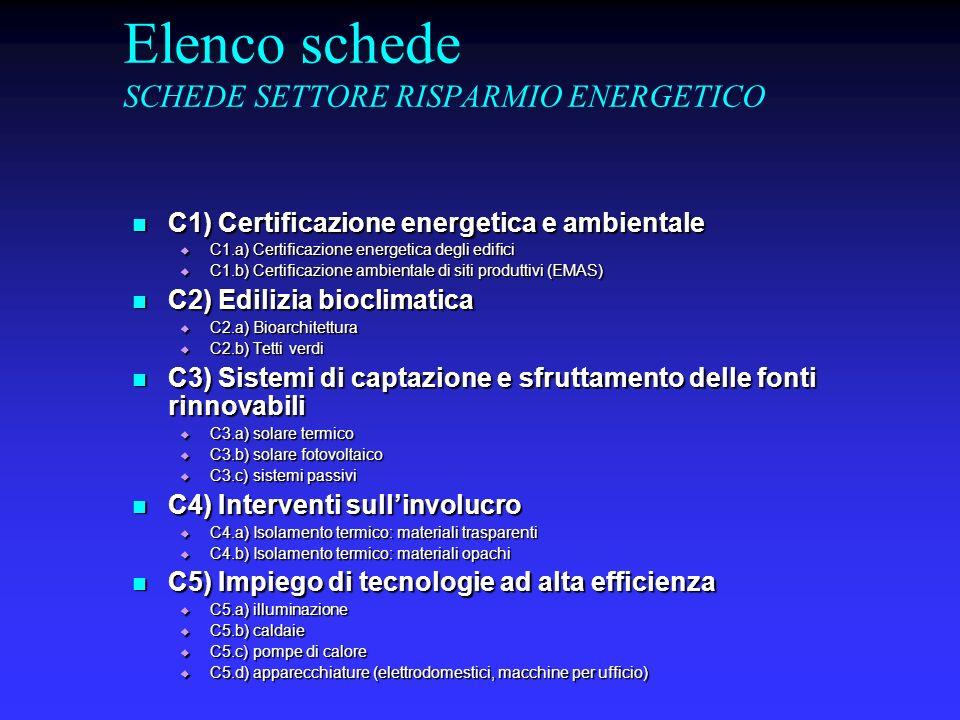 Elenco schede SCHEDE SETTORE RISPARMIO ENERGETICO C1) Certificazione energetica e ambientale C1) Certificazione energetica e ambientale C1.a) Certific
