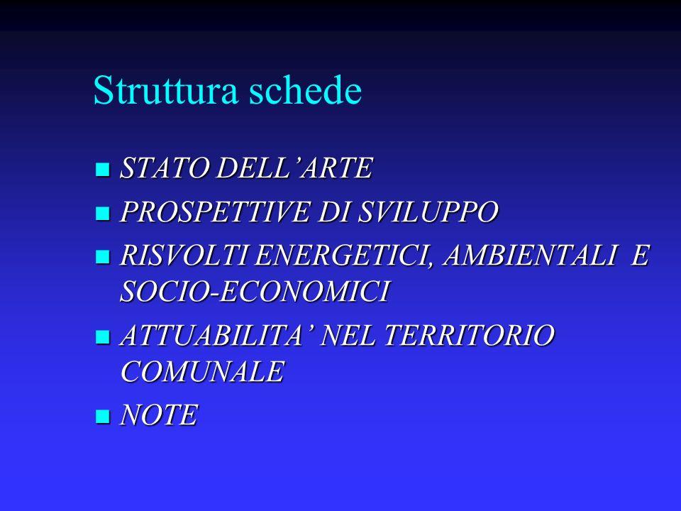 Struttura schede STATO DELLARTE STATO DELLARTE PROSPETTIVE DI SVILUPPO PROSPETTIVE DI SVILUPPO RISVOLTI ENERGETICI, AMBIENTALI E SOCIO-ECONOMICI RISVOLTI ENERGETICI, AMBIENTALI E SOCIO-ECONOMICI ATTUABILITA NEL TERRITORIO COMUNALE ATTUABILITA NEL TERRITORIO COMUNALE NOTE NOTE