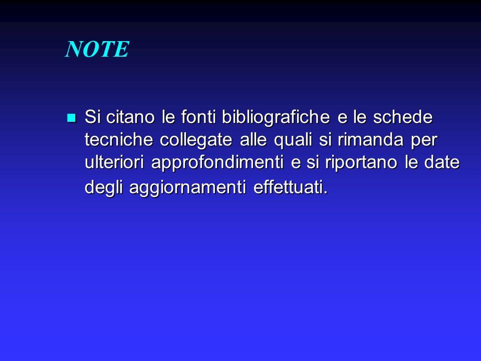 NOTE Si citano le fonti bibliografiche e le schede tecniche collegate alle quali si rimanda per ulteriori approfondimenti e si riportano le date degli