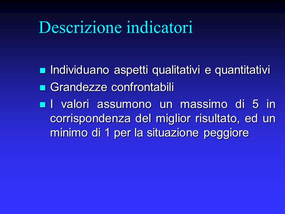 Descrizione indicatori Individuano aspetti qualitativi e quantitativi Individuano aspetti qualitativi e quantitativi Grandezze confrontabili Grandezze