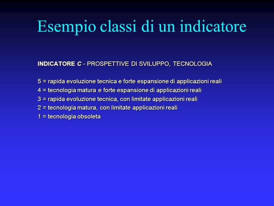 Esempio classi di un indicatore INDICATORE C - PROSPETTIVE DI SVILUPPO, TECNOLOGIA 5 = rapida evoluzione tecnica e forte espansione di applicazioni re