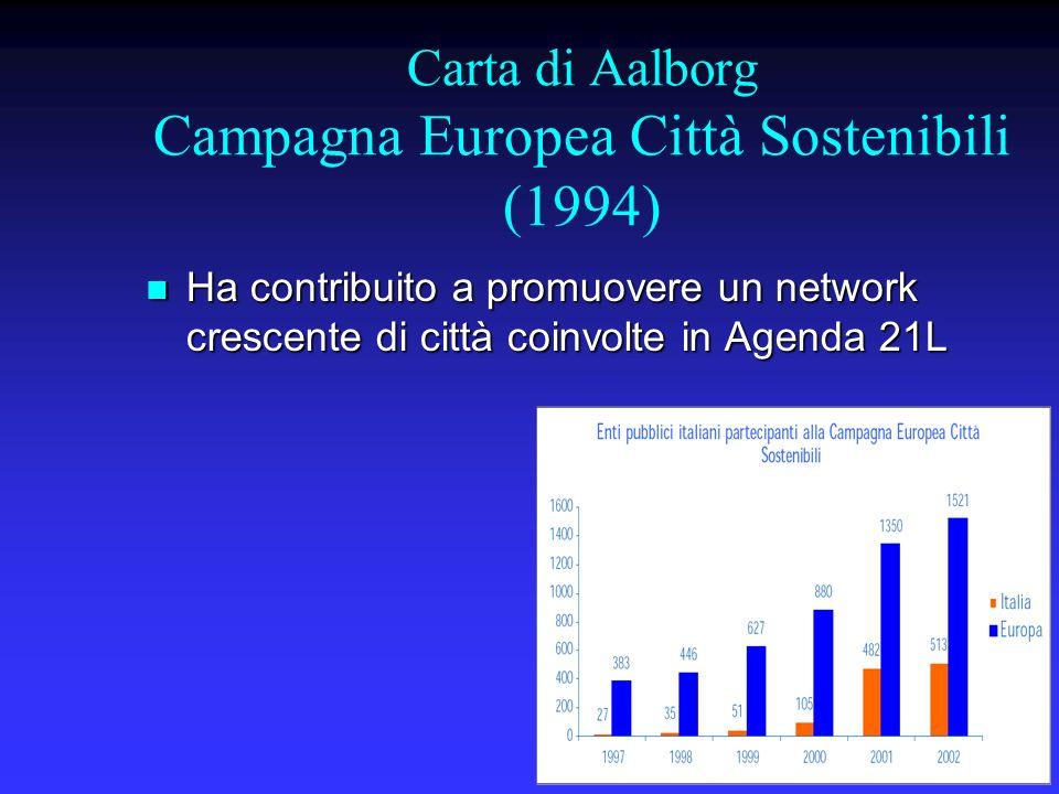 Carta di Aalborg Campagna Europea Città Sostenibili (1994) Ha contribuito a promuovere un network crescente di città coinvolte in Agenda 21L Ha contribuito a promuovere un network crescente di città coinvolte in Agenda 21L