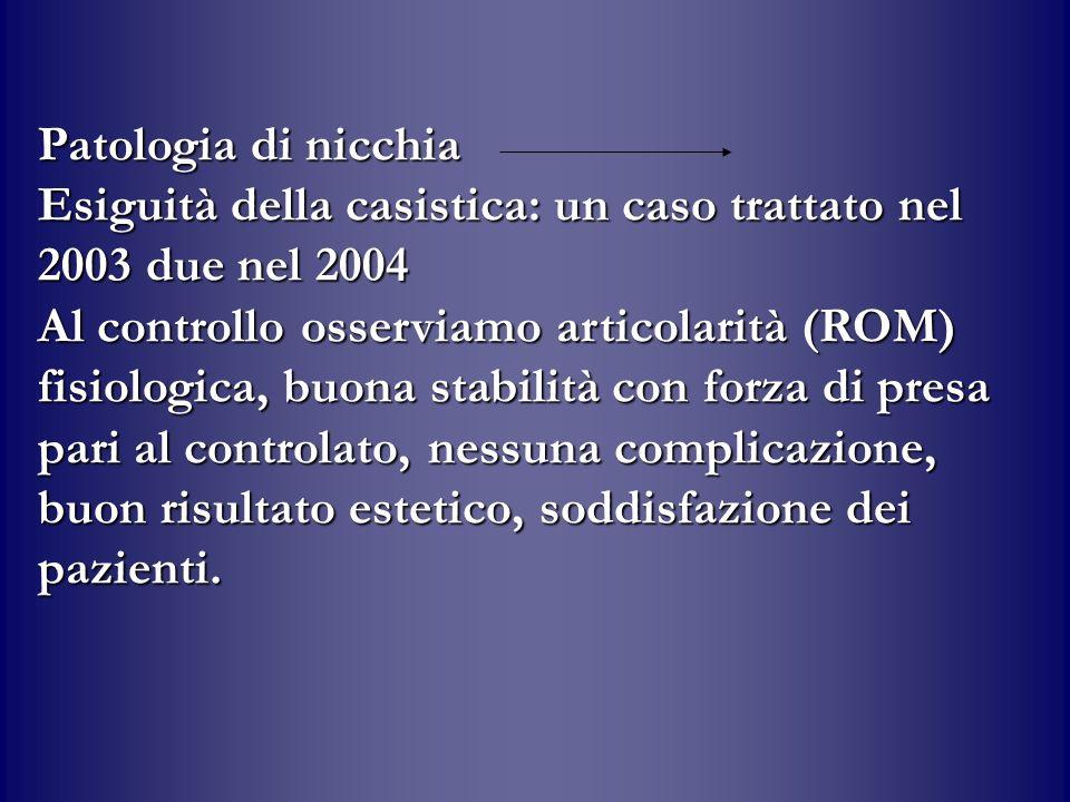 Patologia di nicchia Esiguità della casistica: un caso trattato nel 2003 due nel 2004 Al controllo osserviamo articolarità (ROM) fisiologica, buona st