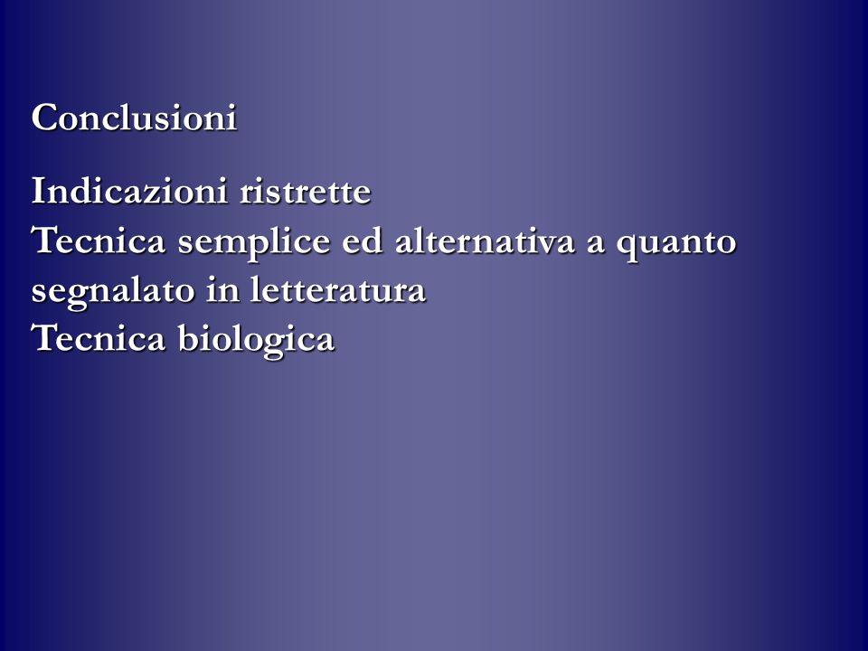 Conclusioni Indicazioni ristrette Tecnica semplice ed alternativa a quanto segnalato in letteratura Tecnica biologica