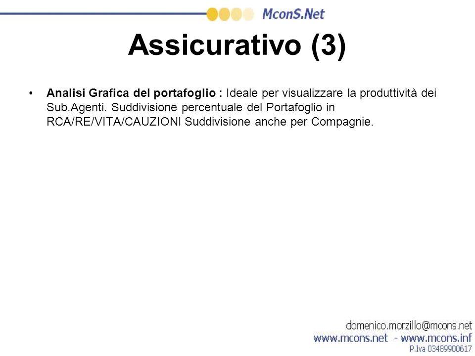 Assicurativo (3) Analisi Grafica del portafoglio : Ideale per visualizzare la produttività dei Sub.Agenti. Suddivisione percentuale del Portafoglio in