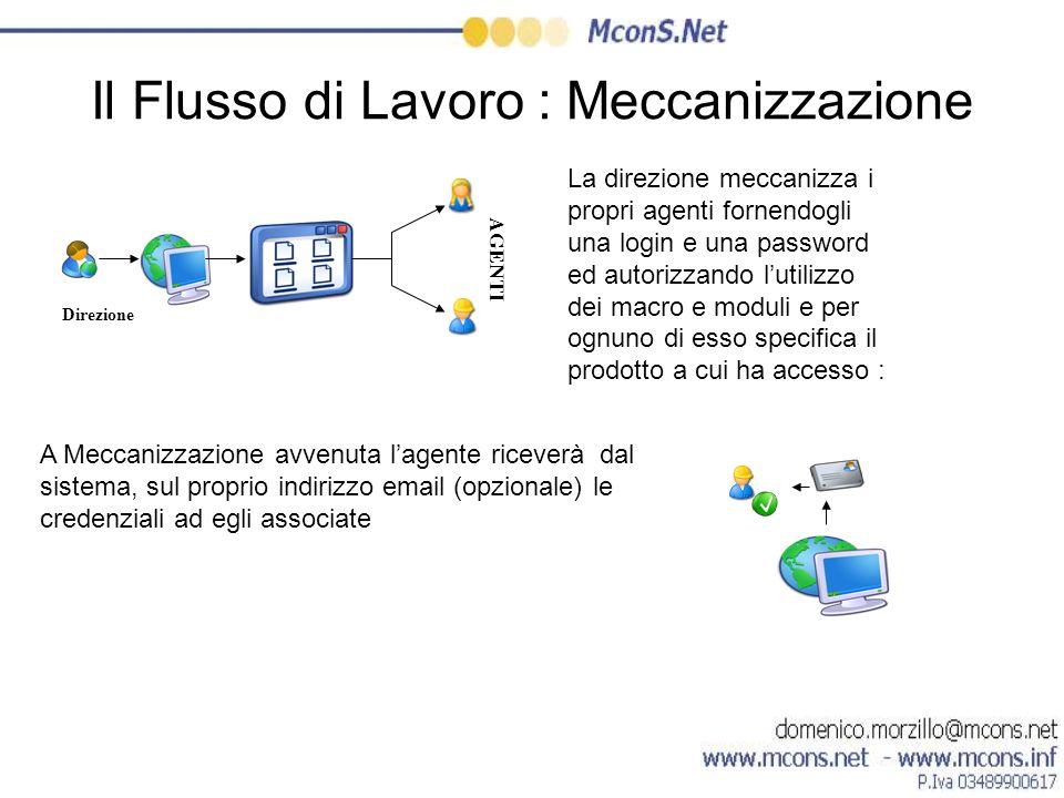 Il Flusso di Lavoro : Meccanizzazione Direzione La direzione meccanizza i propri agenti fornendogli una login e una password ed autorizzando lutilizzo