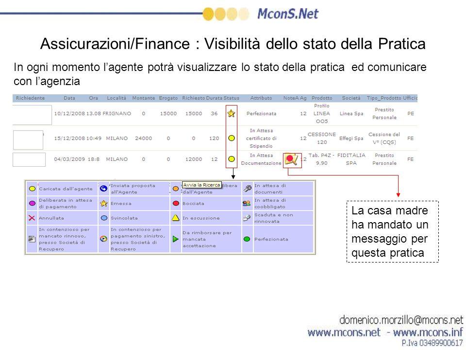 Assicurazioni/Finance : Visibilità dello stato della Pratica In ogni momento lagente potrà visualizzare lo stato della pratica ed comunicare con lagen