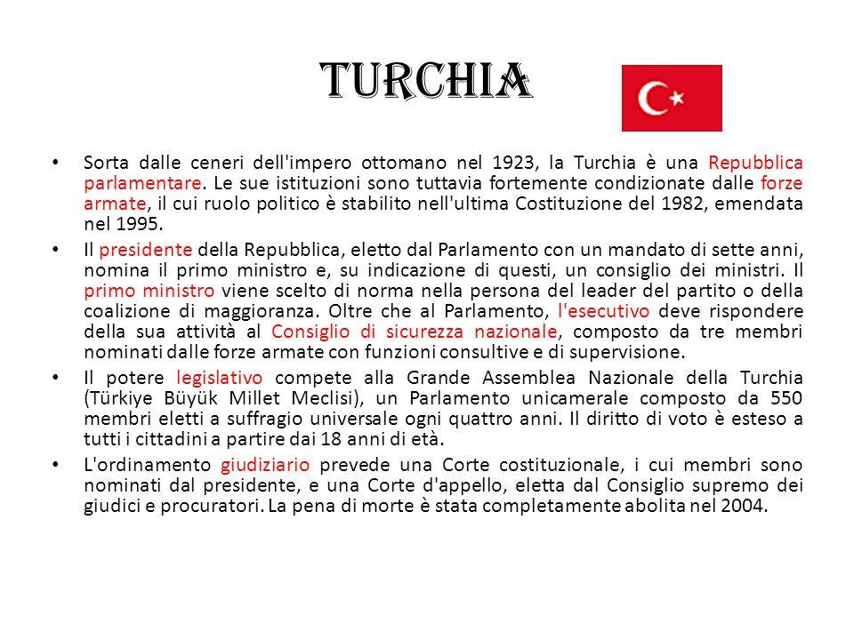 Turchia Sorta dalle ceneri dell'impero ottomano nel 1923, la Turchia è una Repubblica parlamentare. Le sue istituzioni sono tuttavia fortemente condiz
