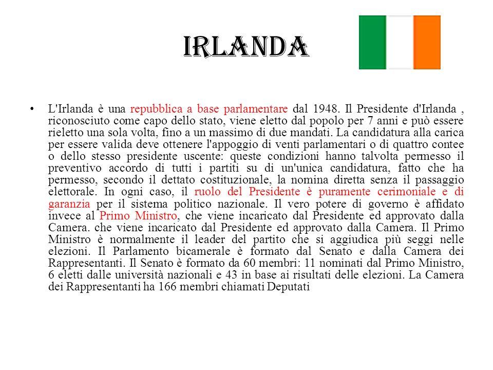 Irlanda L'Irlanda è una repubblica a base parlamentare dal 1948. Il Presidente d'Irlanda, riconosciuto come capo dello stato, viene eletto dal popolo