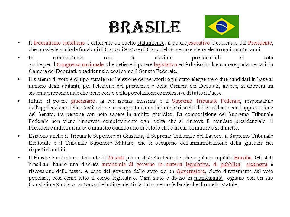 Brasile Il federalismo brasiliano è differente da quello statunitense: il potere esecutivo è esercitato dal Presidente, che possiede anche le funzioni