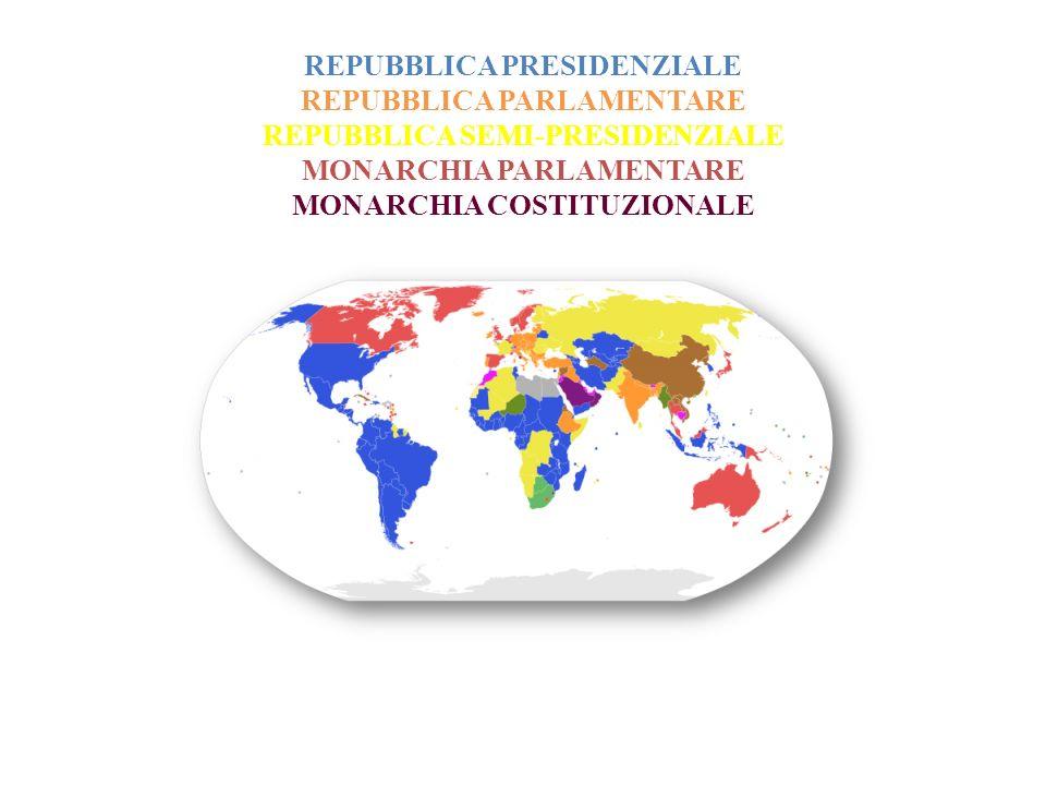 REPUBBLICA PRESIDENZIALE REPUBBLICA PARLAMENTARE REPUBBLICA SEMI-PRESIDENZIALE MONARCHIA PARLAMENTARE MONARCHIA COSTITUZIONALE