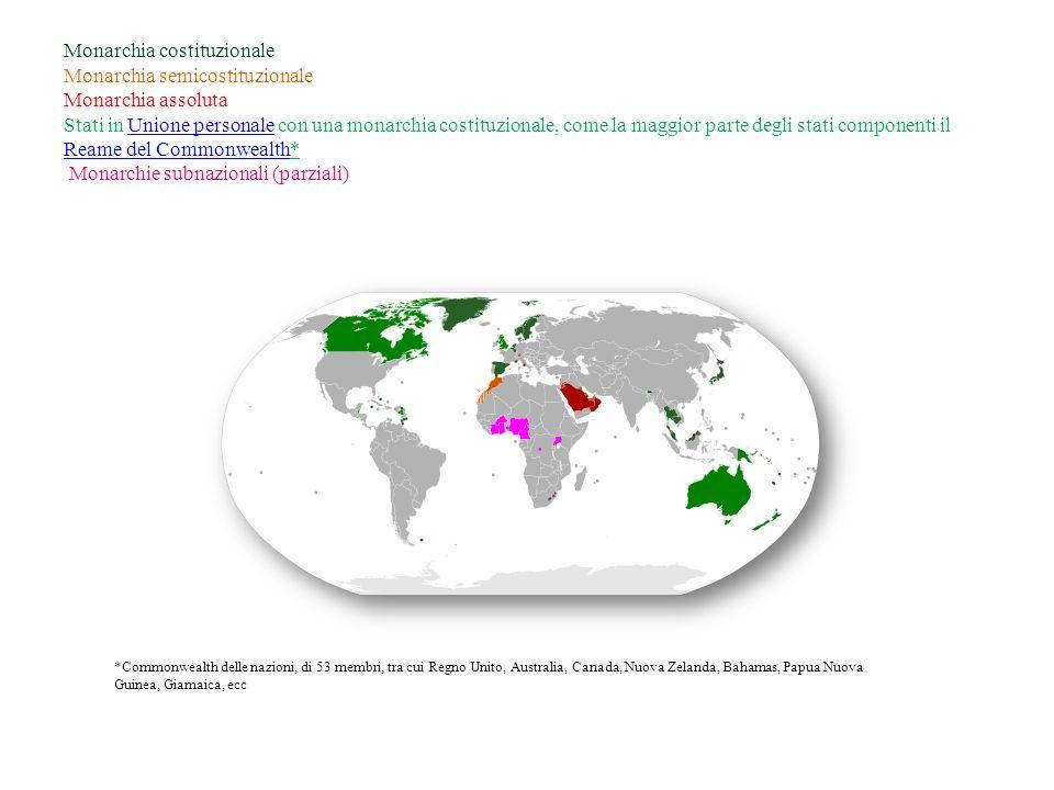 Monarchia costituzionale Monarchia semicostituzionale Monarchia assoluta Stati in Unione personale con una monarchia costituzionale, come la maggior p