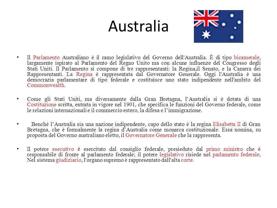 Australia Il Parlamento Australiano è il ramo legislativo del Governo dell'Australia. È di tipo bicamerale, largamente ispirato al Parlamento del Regn