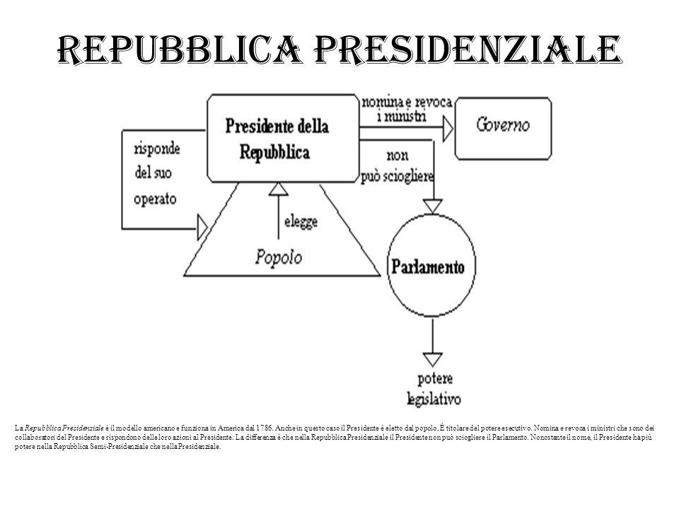 La Repubblica Presidenziale è il modello americano e funziona in America dal 1786. Anche in questo caso il Presidente è eletto dal popolo. É titolare