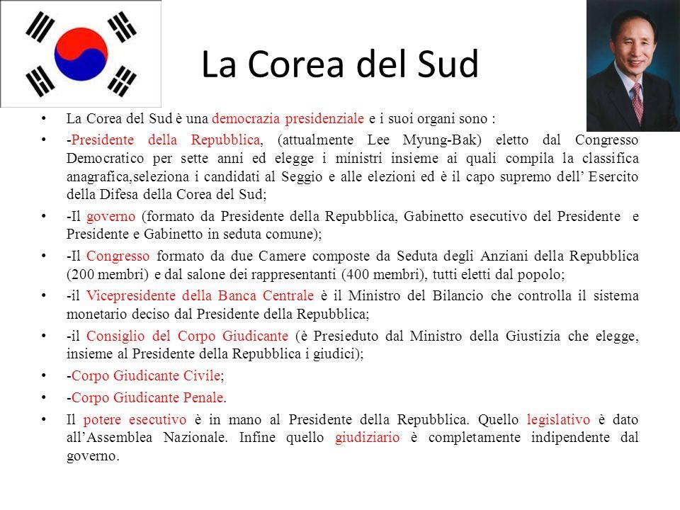 La Corea del Sud La Corea del Sud è una democrazia presidenziale e i suoi organi sono : -Presidente della Repubblica, (attualmente Lee Myung-Bak) elet
