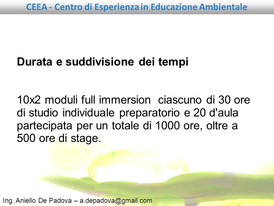 Ing. Aniello De Padova – a.depadova@gmail.com CEEA - Centro di Esperienza in Educazione Ambientale Metodologia Sessioni full immersion monoargomento d