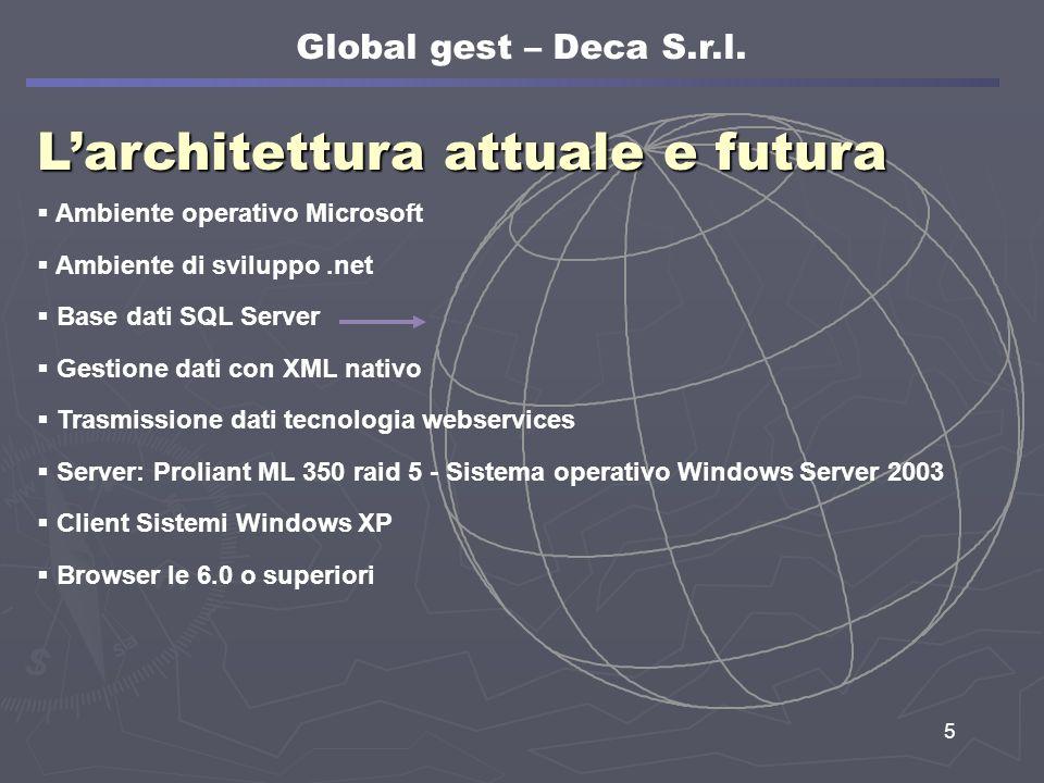 16 Inserimento di Global gest in azienda Prossimamente: Autocad su palmare Preventivi automatici generalizzati Global gest – Deca S.r.l.