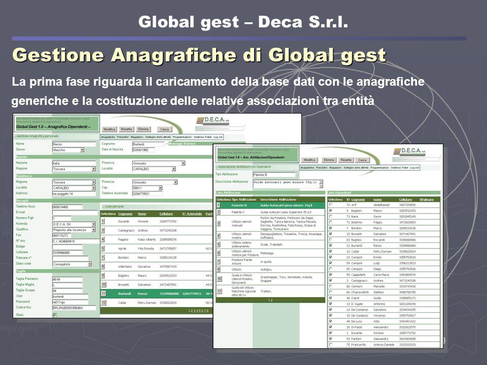 9 Gestione Anagrafiche di Global gest La prima fase riguarda il caricamento della base dati con le anagrafiche generiche e la costituzione delle relative associazioni tra entità Global gest – Deca S.r.l.