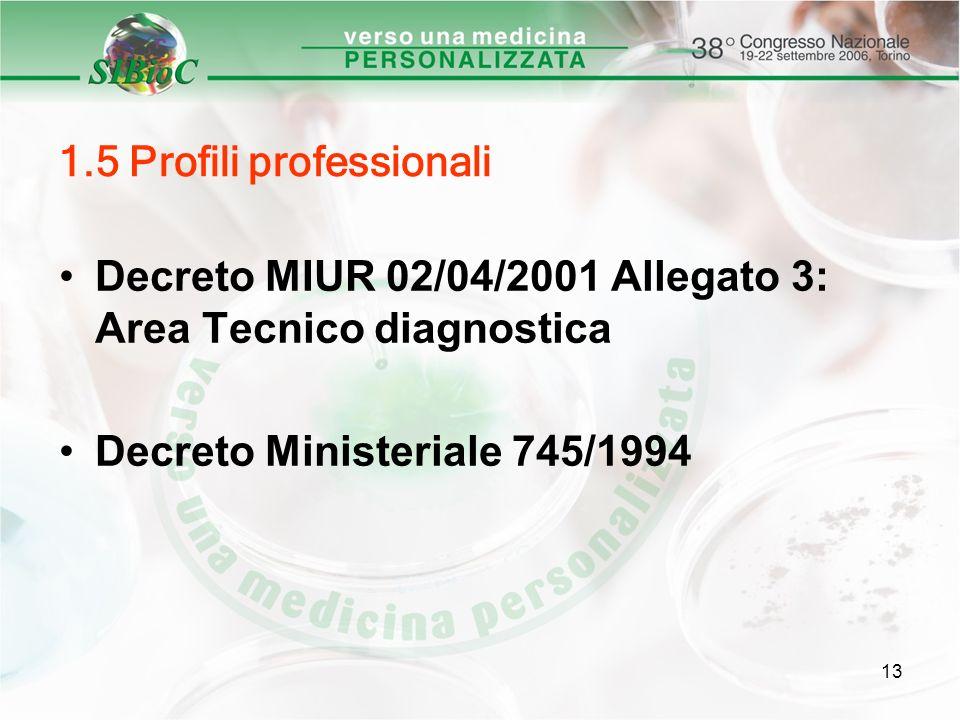 13 1.5 Profili professionali Decreto MIUR 02/04/2001 Allegato 3: Area Tecnico diagnostica Decreto Ministeriale 745/1994