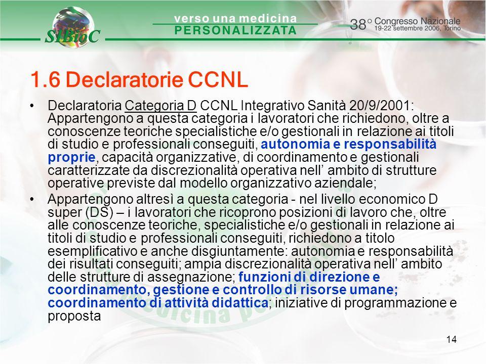 14 1.6 Declaratorie CCNL Declaratoria Categoria D CCNL Integrativo Sanità 20/9/2001: Appartengono a questa categoria i lavoratori che richiedono, oltr