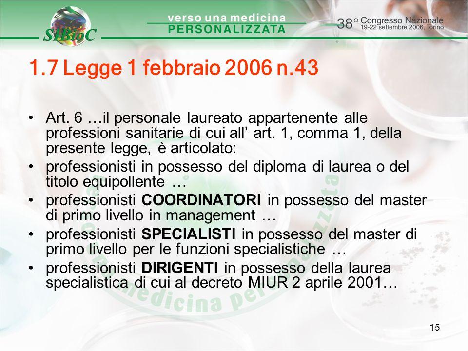 15 1.7 Legge 1 febbraio 2006 n.43 Art. 6 …il personale laureato appartenente alle professioni sanitarie di cui all art. 1, comma 1, della presente leg