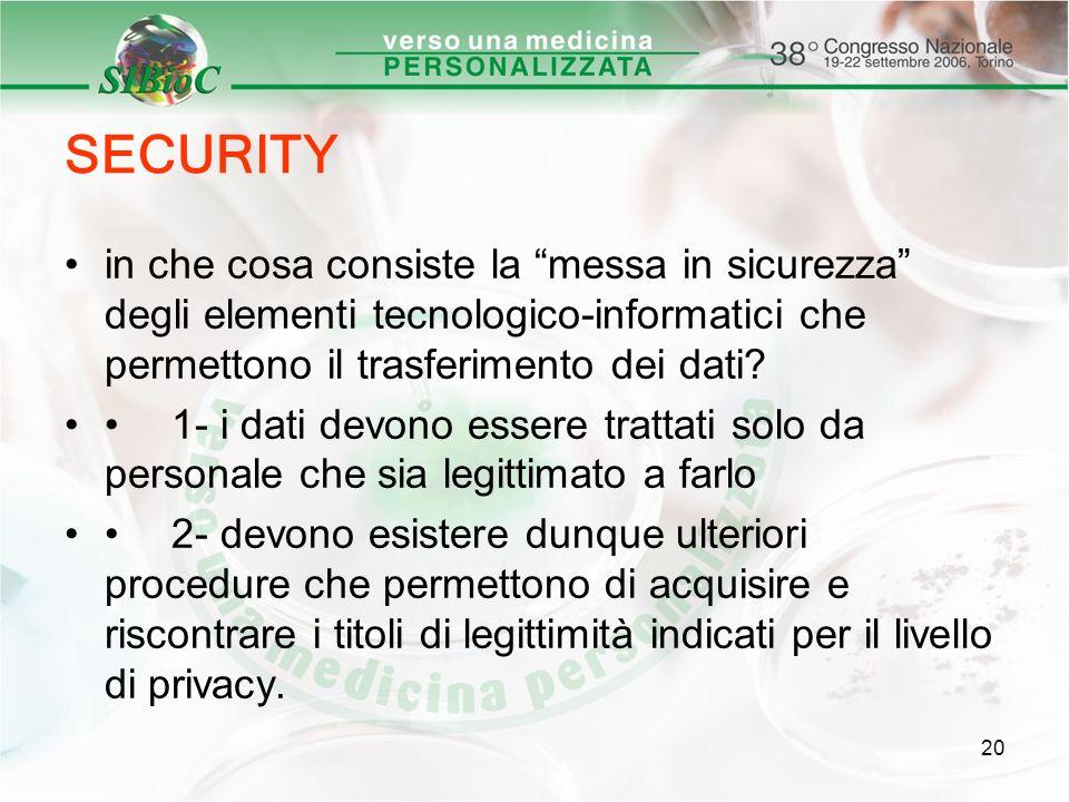 20 SECURITY in che cosa consiste la messa in sicurezza degli elementi tecnologico-informatici che permettono il trasferimento dei dati? 1- i dati devo