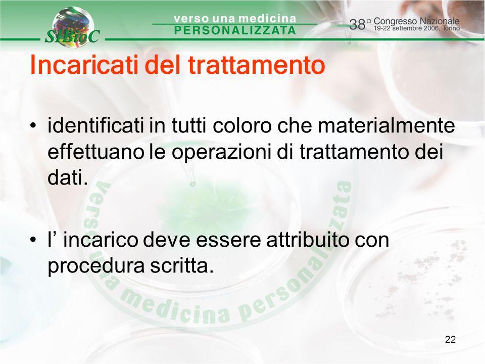 22 Incaricati del trattamento identificati in tutti coloro che materialmente effettuano le operazioni di trattamento dei dati. l incarico deve essere