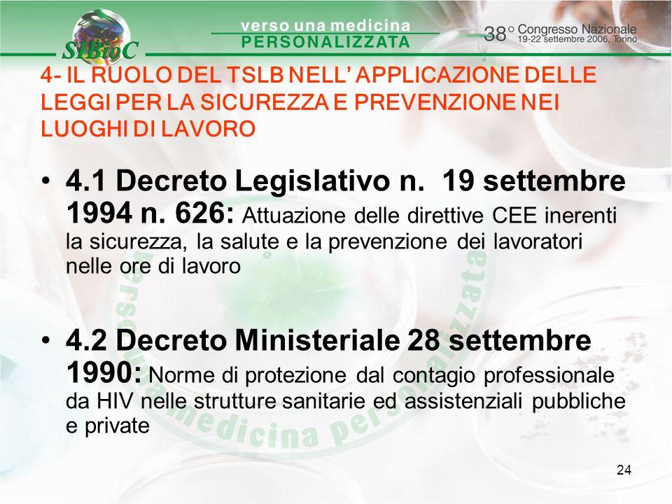 24 4- IL RUOLO DEL TSLB NELL APPLICAZIONE DELLE LEGGI PER LA SICUREZZA E PREVENZIONE NEI LUOGHI DI LAVORO 4.1 Decreto Legislativo n. 19 settembre 1994