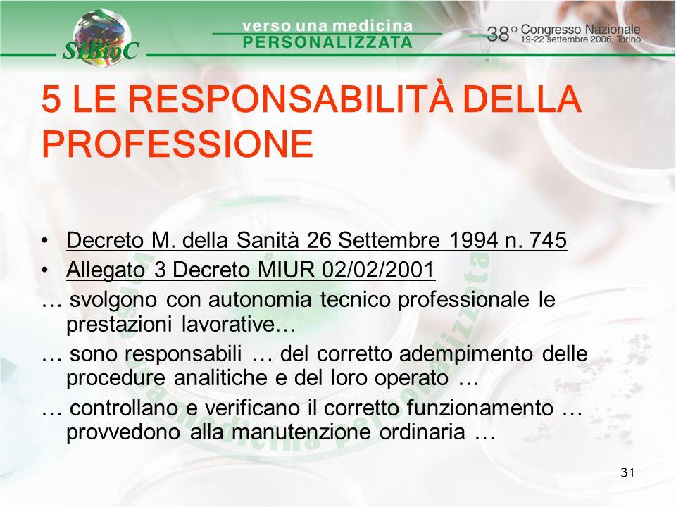 31 5 LE RESPONSABILITÀ DELLA PROFESSIONE Decreto M. della Sanità 26 Settembre 1994 n. 745 Allegato 3 Decreto MIUR 02/02/2001 … svolgono con autonomia