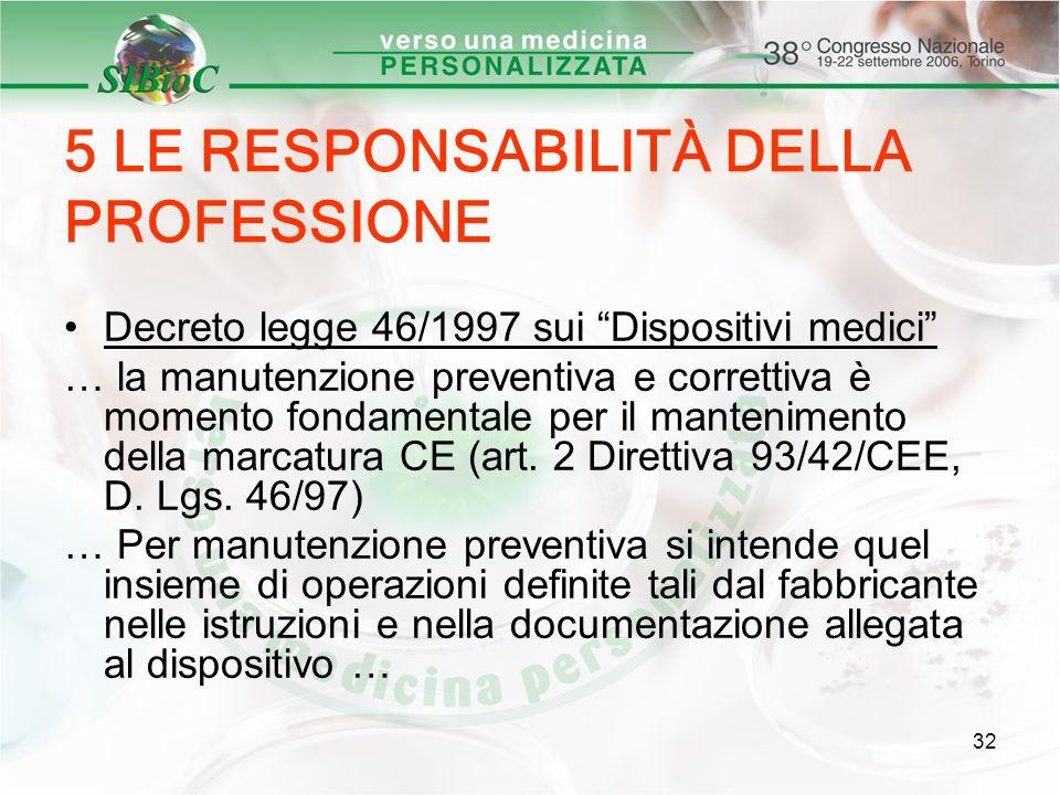 32 5 LE RESPONSABILITÀ DELLA PROFESSIONE Decreto legge 46/1997 sui Dispositivi medici … la manutenzione preventiva e correttiva è momento fondamentale