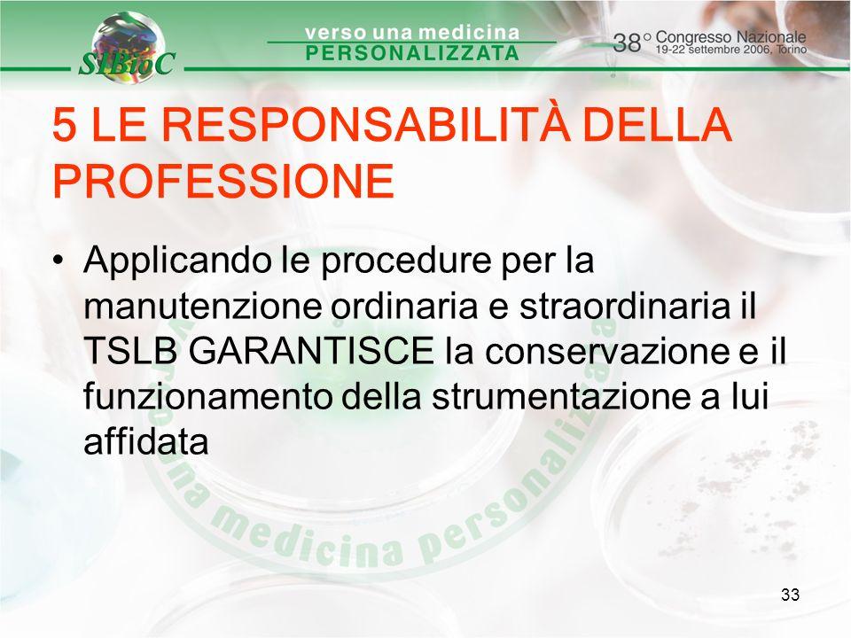 33 5 LE RESPONSABILITÀ DELLA PROFESSIONE Applicando le procedure per la manutenzione ordinaria e straordinaria il TSLB GARANTISCE la conservazione e i