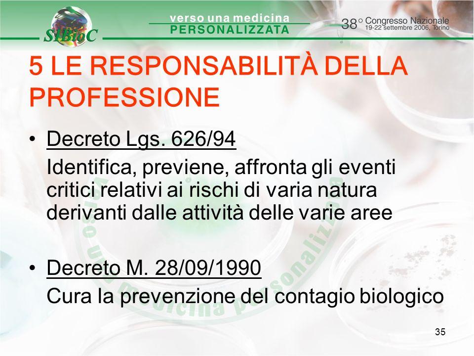 35 5 LE RESPONSABILITÀ DELLA PROFESSIONE Decreto Lgs. 626/94 Identifica, previene, affronta gli eventi critici relativi ai rischi di varia natura deri