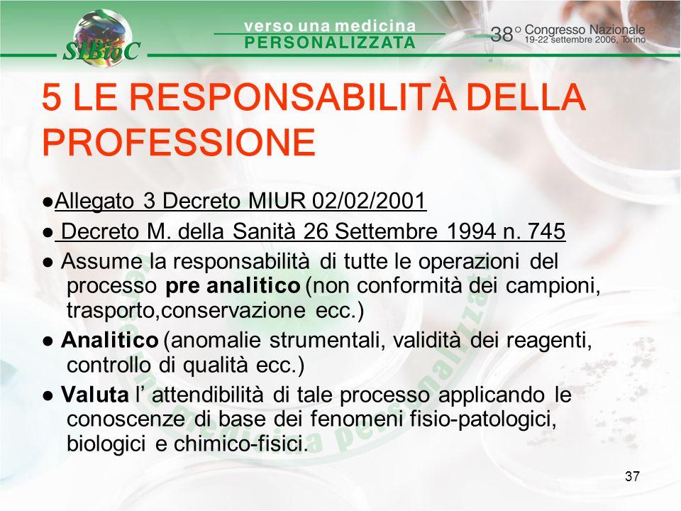 37 5 LE RESPONSABILITÀ DELLA PROFESSIONE Allegato 3 Decreto MIUR 02/02/2001 Decreto M. della Sanità 26 Settembre 1994 n. 745 Assume la responsabilità