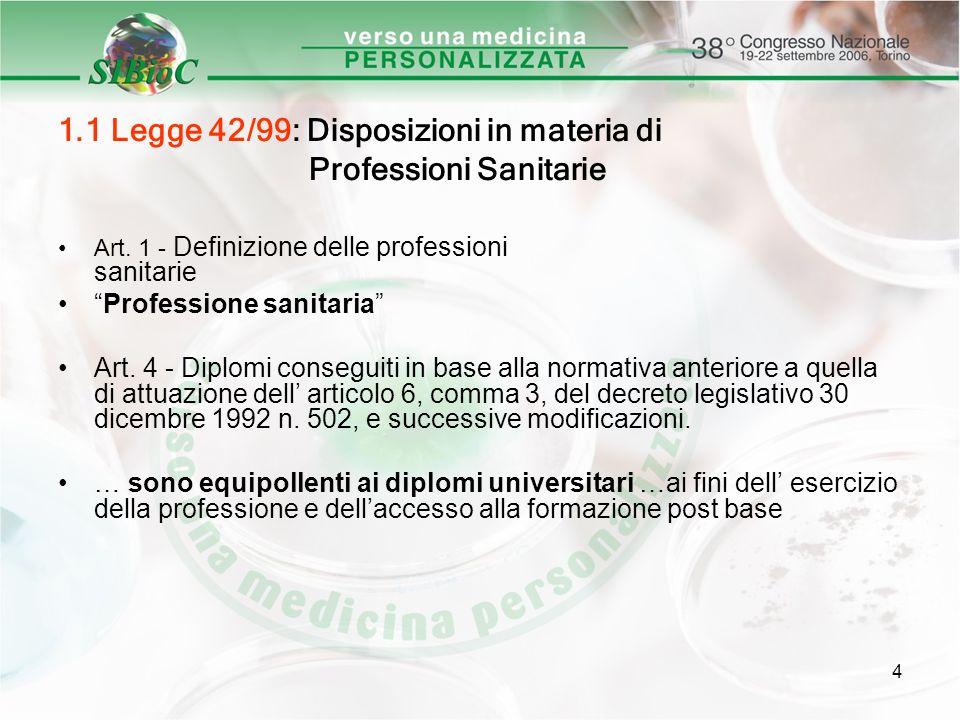 4 1.1 Legge 42/99: Disposizioni in materia di Professioni Sanitarie Art. 1 - Definizione delle professioni sanitarie Professione sanitaria Art. 4 - Di
