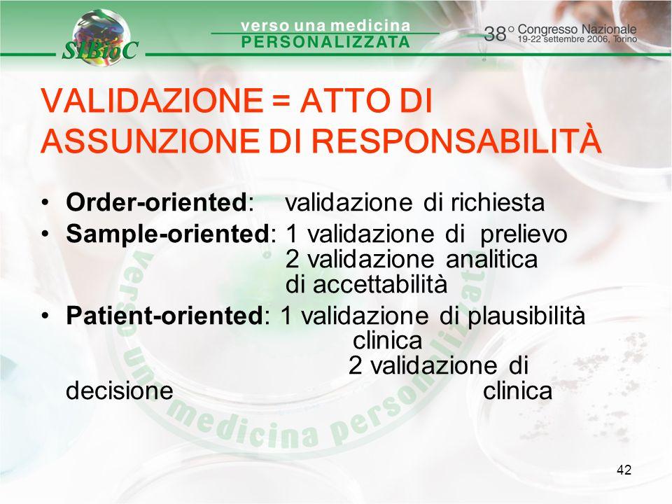 42 VALIDAZIONE = ATTO DI ASSUNZIONE DI RESPONSABILITÀ Order-oriented: validazione di richiesta Sample-oriented: 1 validazione di prelievo 2 validazion