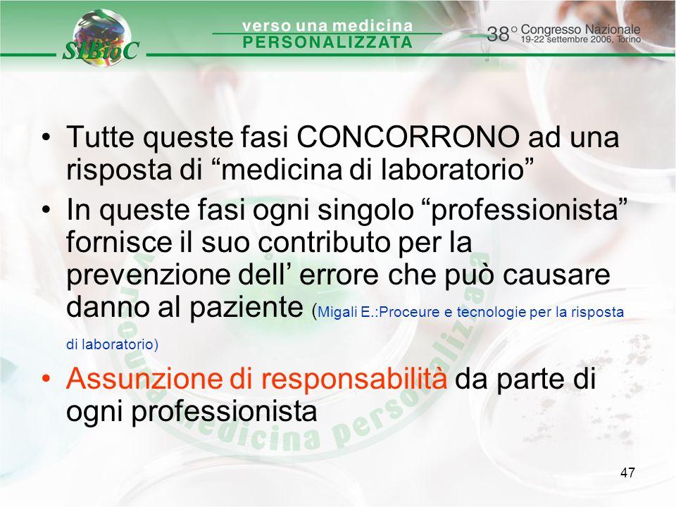 47 Tutte queste fasi CONCORRONO ad una risposta di medicina di laboratorio In queste fasi ogni singolo professionista fornisce il suo contributo per l