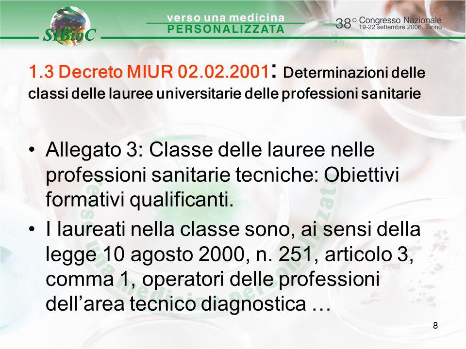 8 1.3 Decreto MIUR 02.02.2001 : Determinazioni delle classi delle lauree universitarie delle professioni sanitarie Allegato 3: Classe delle lauree nel