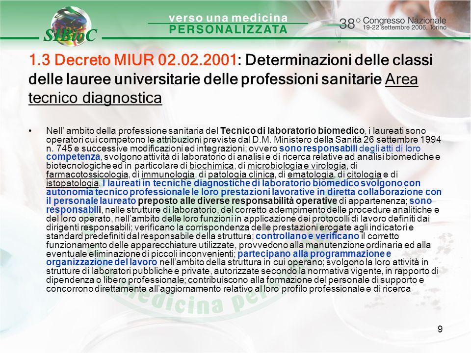 9 1.3 Decreto MIUR 02.02.2001: Determinazioni delle classi delle lauree universitarie delle professioni sanitarie Area tecnico diagnostica Nell ambito