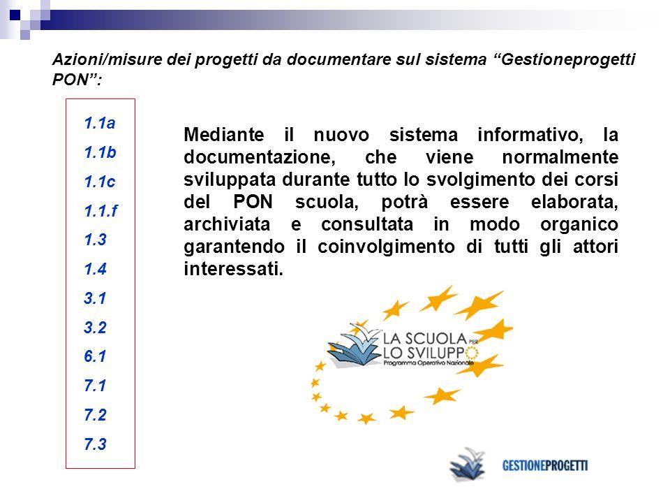 Azioni/misure dei progetti da documentare sul sistema Gestioneprogetti PON: 1.1a 1.1b 1.1c 1.1.f 1.3 1.4 3.1 3.2 6.1 7.1 7.2 7.3 Mediante il nuovo sis