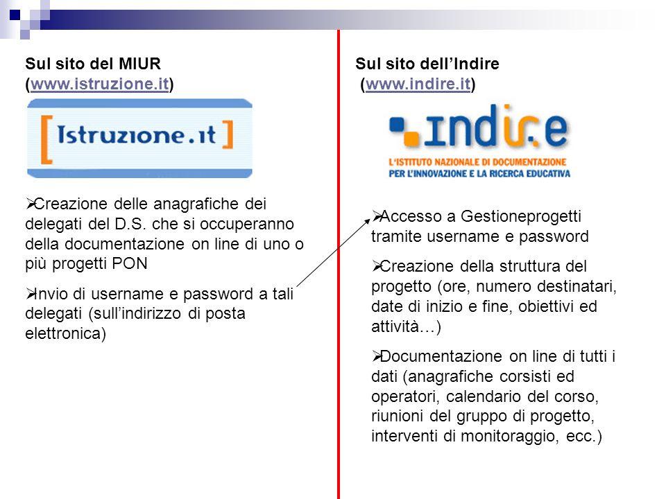 Sul sito del MIUR (www.istruzione.it)www.istruzione.it Creazione delle anagrafiche dei delegati del D.S. che si occuperanno della documentazione on li