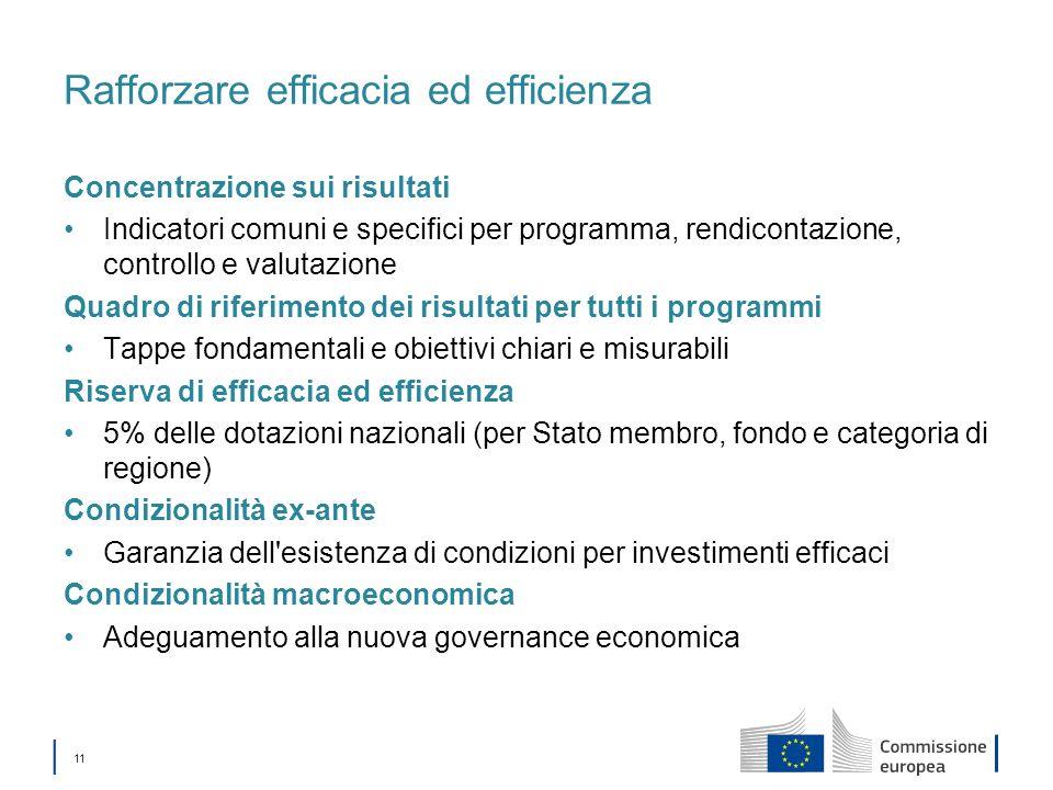 11 Rafforzare efficacia ed efficienza Concentrazione sui risultati Indicatori comuni e specifici per programma, rendicontazione, controllo e valutazio